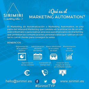 ¿Qué es el Marketing de Automatización?