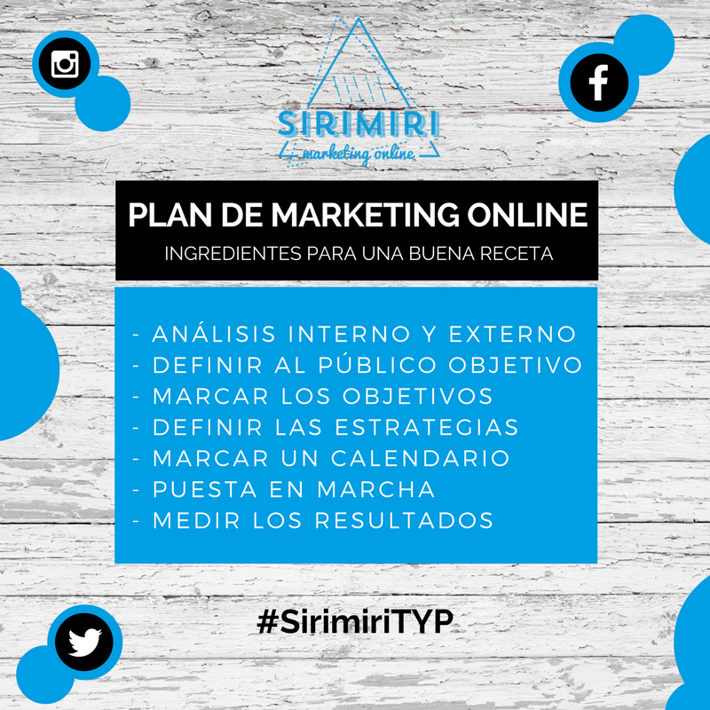 Ingredientes para un Plan de Marketing Online